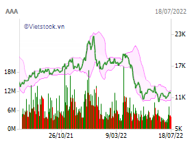 finance.vietstock.vn