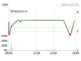 DANA - Y Steel Joint Stock Company