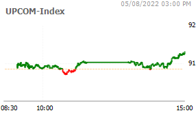 UPCOM Index